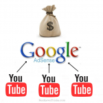 How to Monetize Multiple Youtube Channels Under One Adsense Account ?
