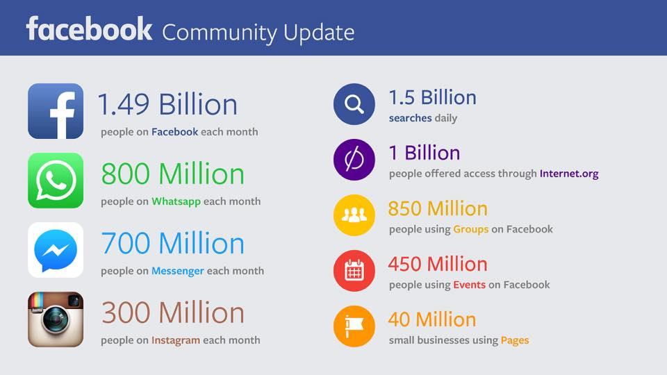 Facebook-Community-Update-2015-By-Mark-Zuck