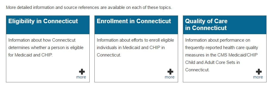 How to Check Medicaid Eligibility Online