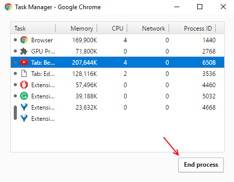 Reduce The Memory and Power Consumption Of Google Chrome